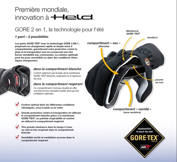 Gore 2 in 1 summer technology : Frans